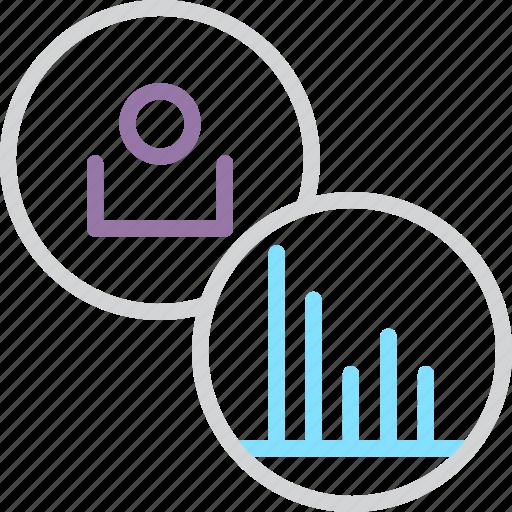 account, analysis, customer, dashboard, statistics, stats, user icon