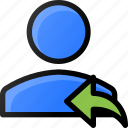 reply, user, account, profile