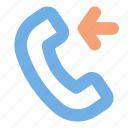 call, incoming, phone, user interface