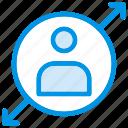 account, employee, profile, user