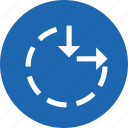 circle, clock, maximum, minimum, resize, tool icon