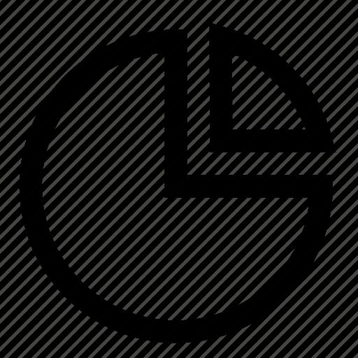 analysis, chart, circle, graph, pacman, pie, round icon