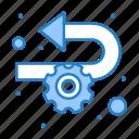 agile, development, implementation, process