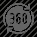 degree, rotate, view, 360