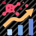 business, chart, coronavirus, covid, economy, graph, virus icon
