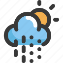 climate, cloud, forecast, rain, snow, weather