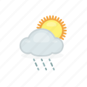 climate, cloud, cloudy, rain, rainy, sun, weather