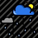 clouds, meteorology, rain, sun, sunny, weather