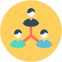 collaboration, group, network, team, team hierarchy