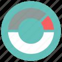chart, circle, data visualization, graphic, outcome, percentage, pie icon