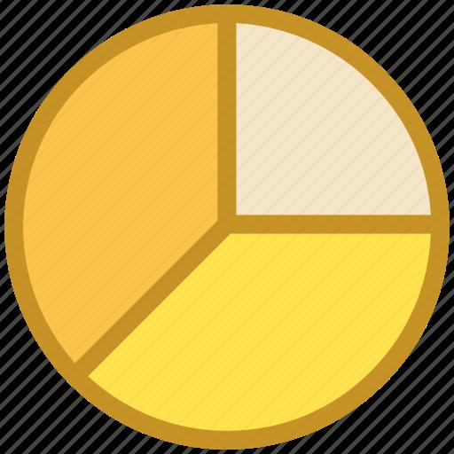 circular chart, diagram, pie chart, pie graph, statistics icon