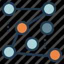 node, path, random, chart