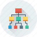 hierarchy, networking, sitemap, structure, workflow icon
