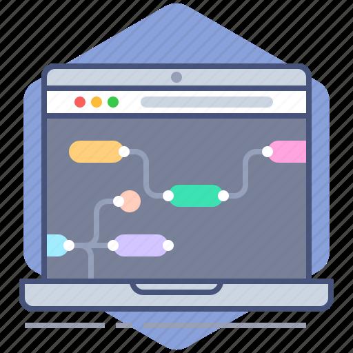 developer, development, notebook, programming, visual, web page, yumminky icon