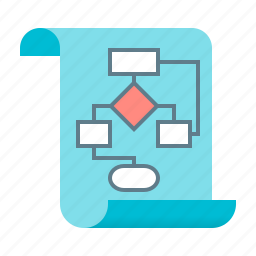 algorithm, development, language, plan, programming, scheme, task icon