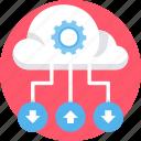 cloud, design, designing, development, hosting, server, web icon