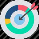 aim, design, designing, development, goal, target, web