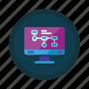 algorithm, website, hierarchy, interface, organisation, organization