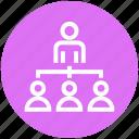 marketing, meeting, peoples, sharing, team, teamwork, users