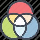 cmyk, color, color theory, design, pigment, rgb, triske icon