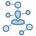 communication, community, connections, social group, social network, user icon