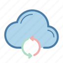 cloud, refresh, sync, syncing icon