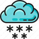 snow, climate, weather, cloud, winter, season, forecast