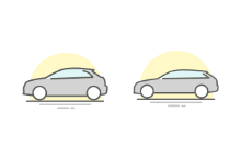 Audi Sunsets